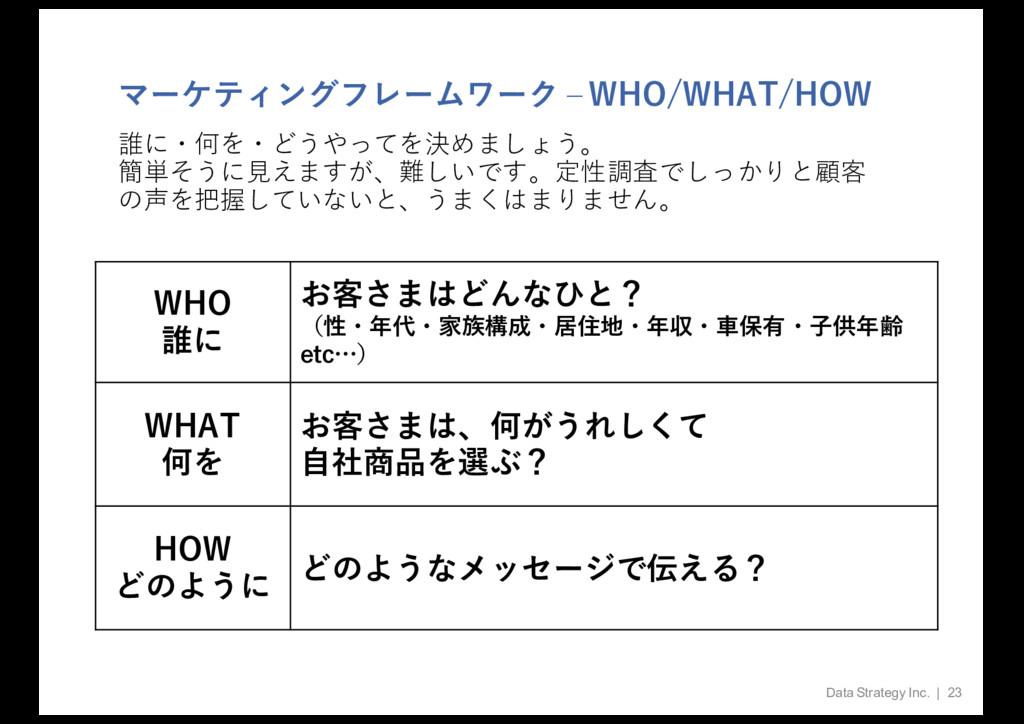 マーケティングフレームワーク ‒ WHO/WHAT/HOW 誰に・何を・どうやってを決めましょ...