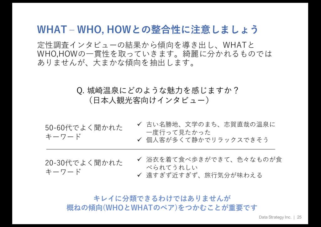 WHAT ‒ WHO, HOWとの整合性に注意しましょう 定性調査インタビューの結果から傾向を...