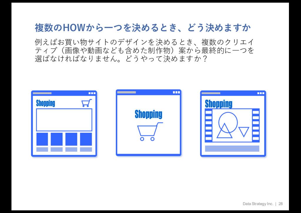 複数のHOWから⼀つを決めるとき、どう決めますか 例えばお買い物サイトのデザインを決めるとき、...