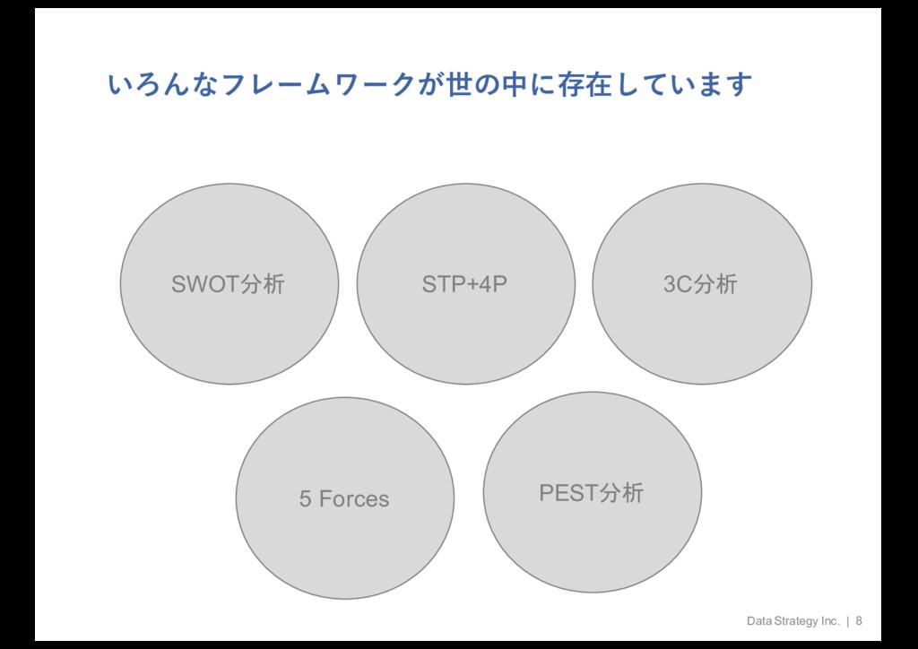 いろんなフレームワークが世の中に存在しています Data Strategy Inc. | 8 ...