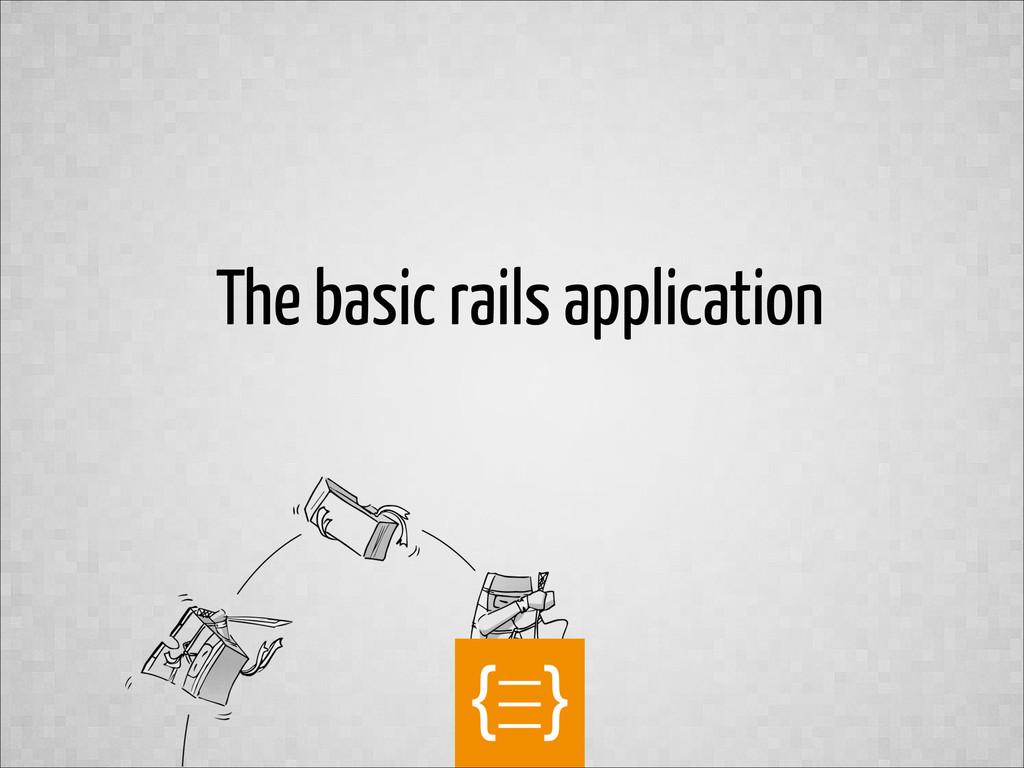 text The basic rails application