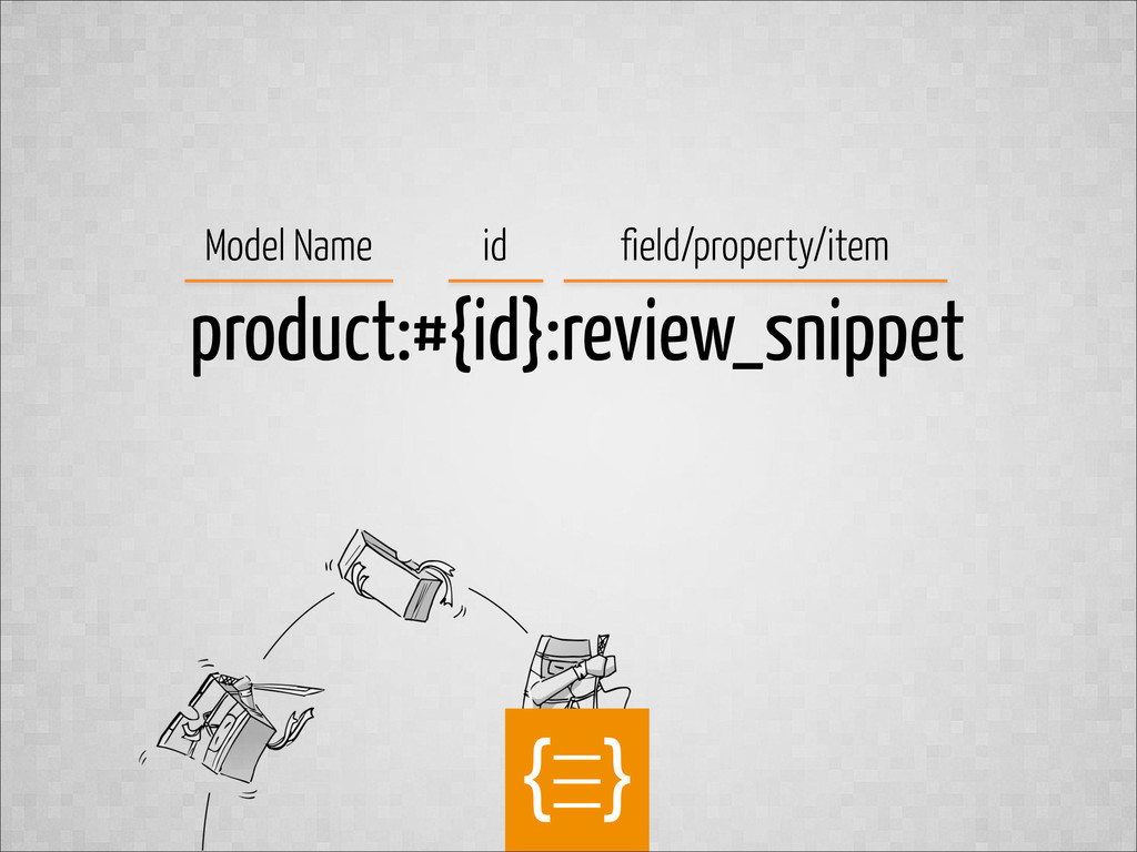 text product:#{id}:review_snippet Model Name id...