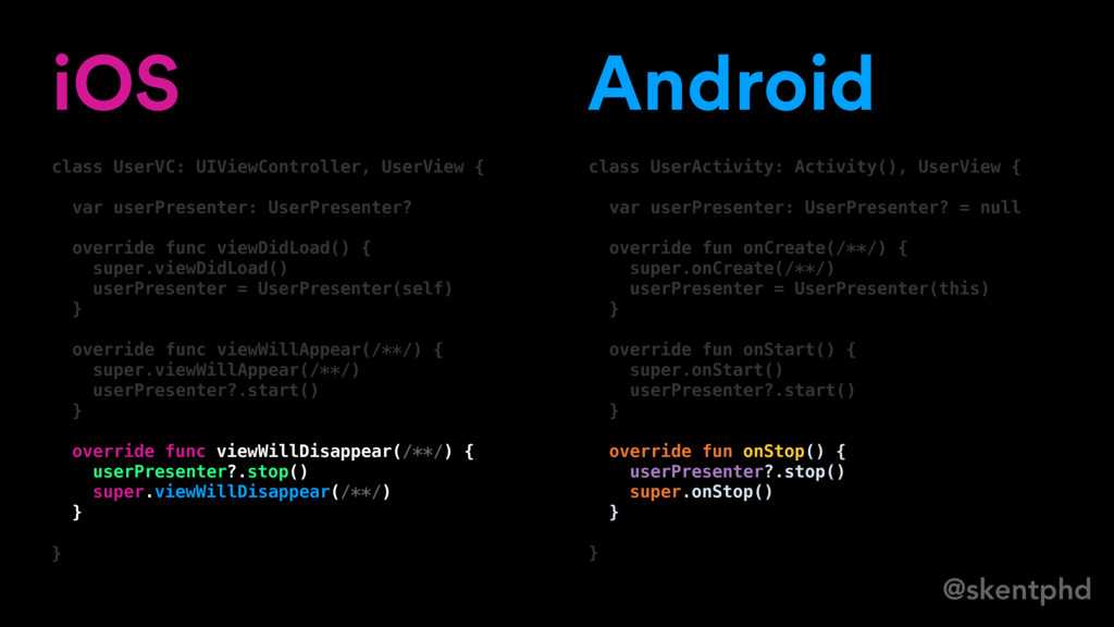 @skentphd iOS class UserVC: UIViewController, U...
