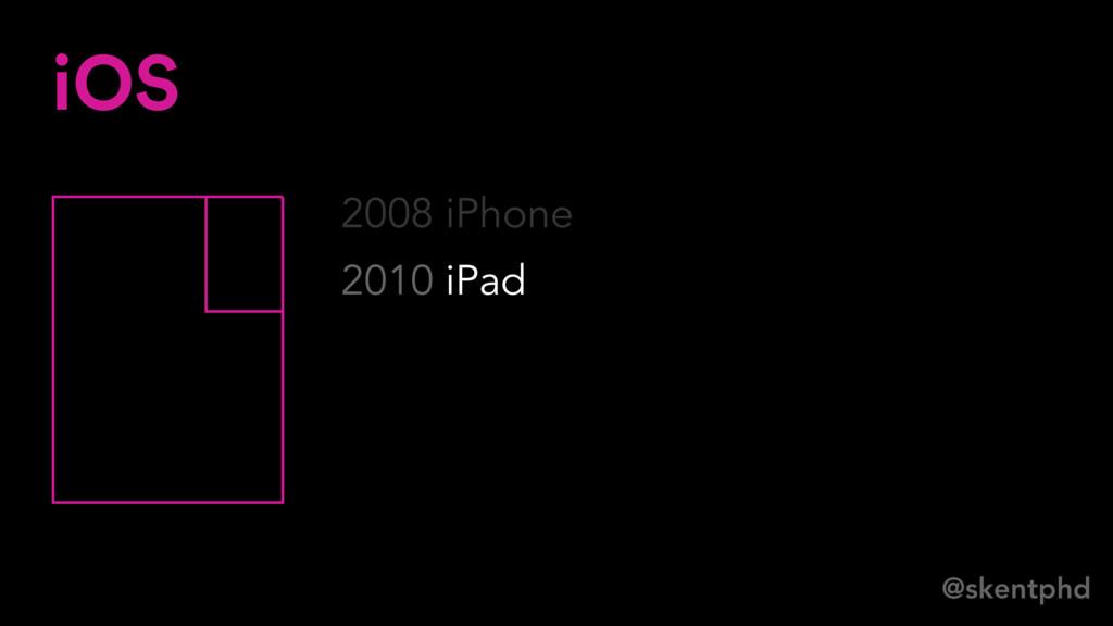 @skentphd 2008 iPhone 2010 iPad iOS