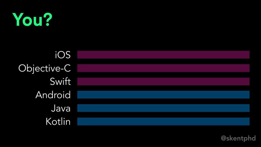 @skentphd You? iOS Objective-C Swift Android Ja...