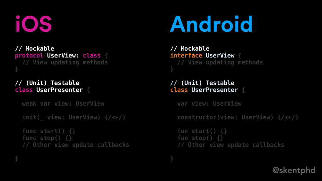 @skentphd iOS // Mockable protocol UserView: cl...