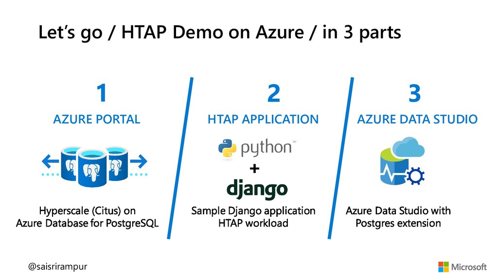 Let's go / HTAP Demo on Azure / in 3 parts 1 2 ...