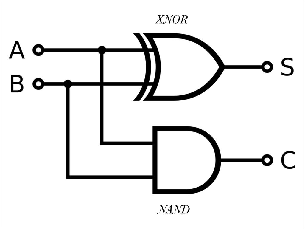 XNOR NAND