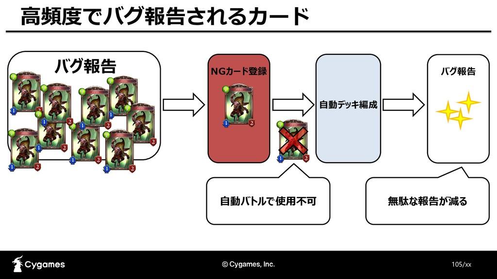 105/xx 高頻度でバグ報告されるカード バグ報告 NGカード登録 自動デッキ編成 自動バト...