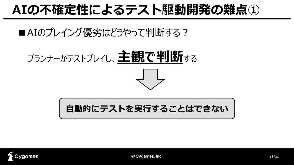 21/xx AIの不確定性によるテスト駆動開発の難点① プランナーがテストプレイし、 主観で判...