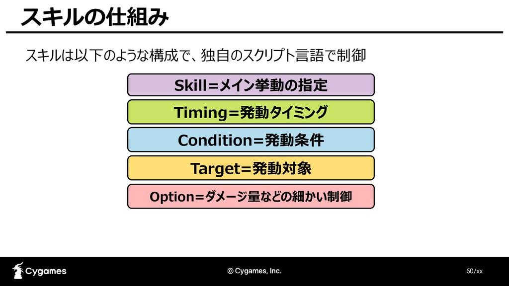 スキルは以下のような構成で、独自のスクリプト言語で制御 60/xx スキルの仕組み Skill...