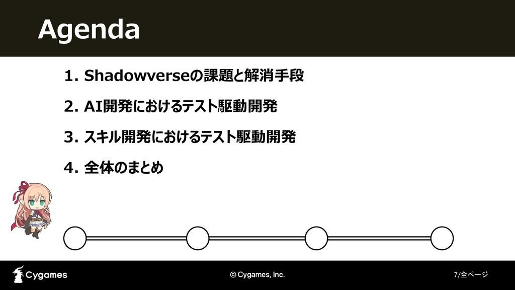 Agenda 7/全ページ 1. Shadowverseの課題と解消手段 2. AI開発におけ...