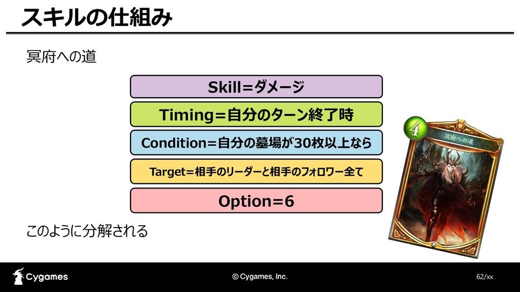 冥府への道 このように分解される 62/xx スキルの仕組み Skill=ダメージ Timin...