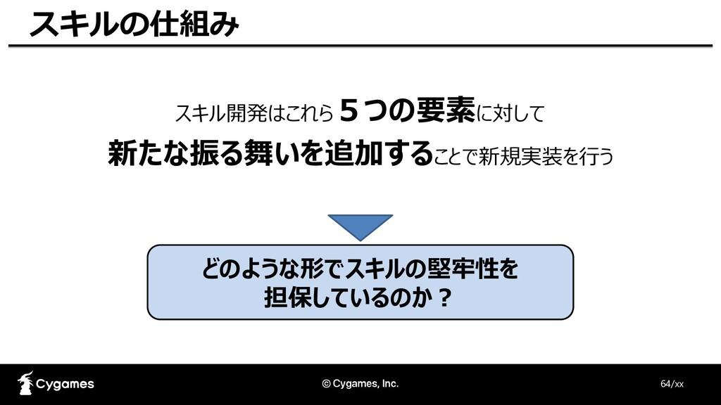 スキル開発はこれら5つの要素に対して 新たな振る舞いを追加することで新規実装を行う 64/xx...