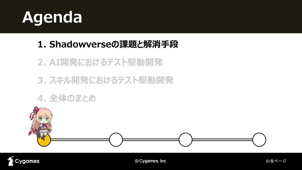 Agenda 8/全ページ 1. Shadowverseの課題と解消手段 2. AI開発におけ...
