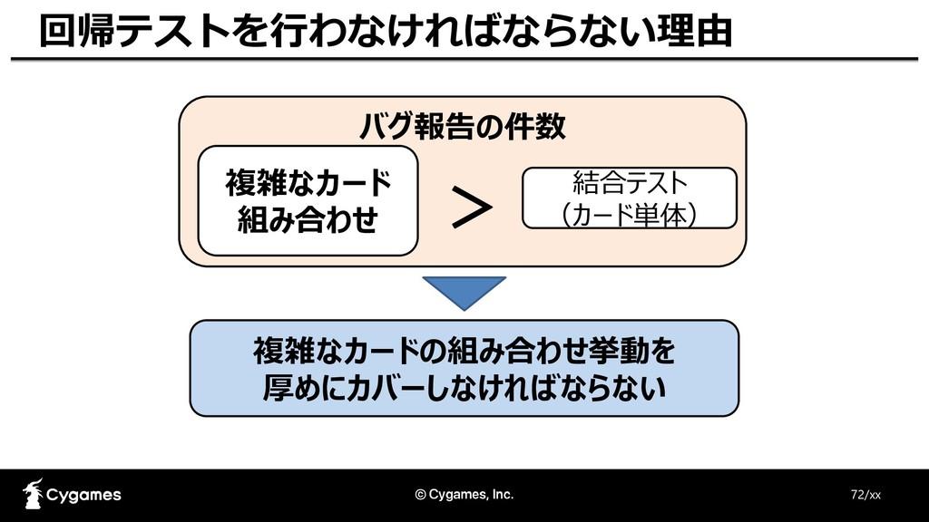 バグ報告の件数 72/xx 回帰テストを行わなければならない理由 結合テスト (カード単体) ...