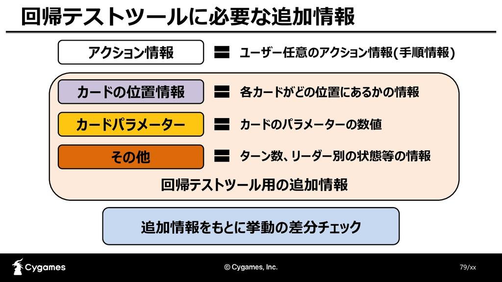 79/xx 回帰テストツールに必要な追加情報 追加情報をもとに挙動の差分チェック カードの位置...
