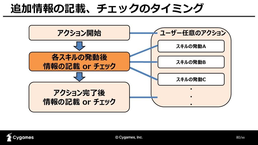 80/xx 追加情報の記載、チェックのタイミング スキルの発動A ユーザー任意のアクション ス...