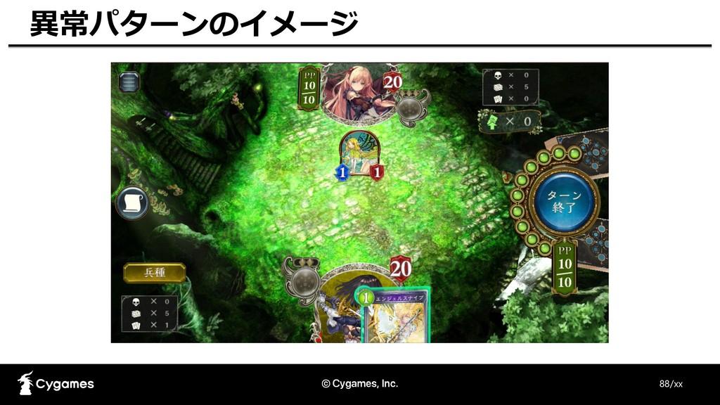 88/xx 異常パターンのイメージ