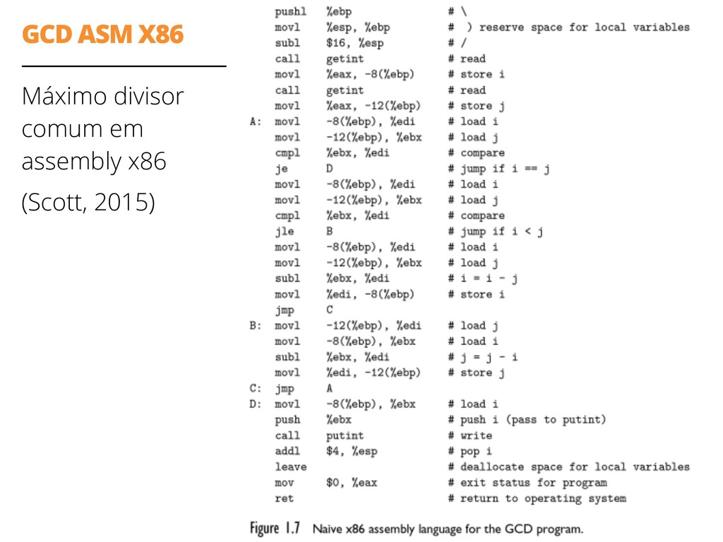 GCD ASM X86 Máximo divisor comum em assembly x8...