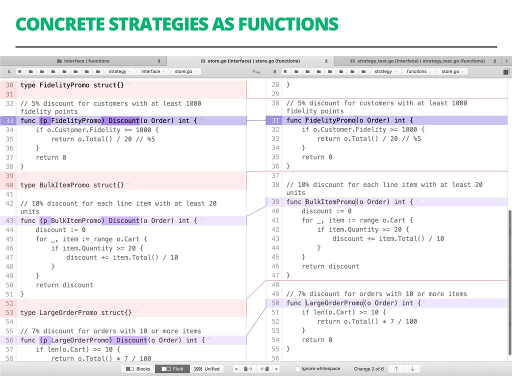 CONCRETE STRATEGIES AS FUNCTIONS 80