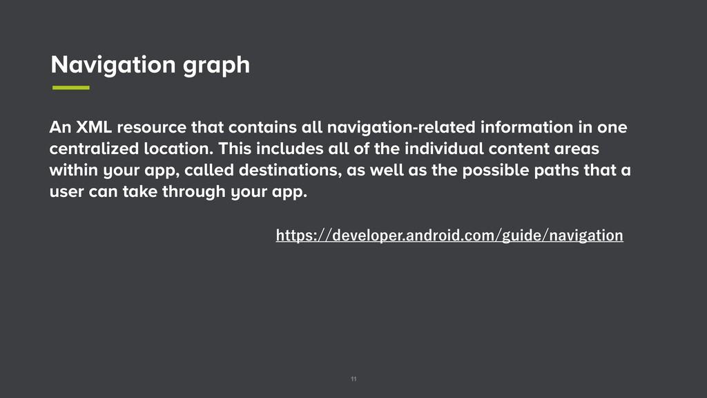 11 Navigation graph An XML resource that contai...