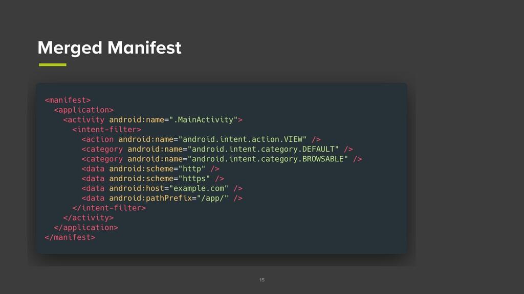 15 Merged Manifest