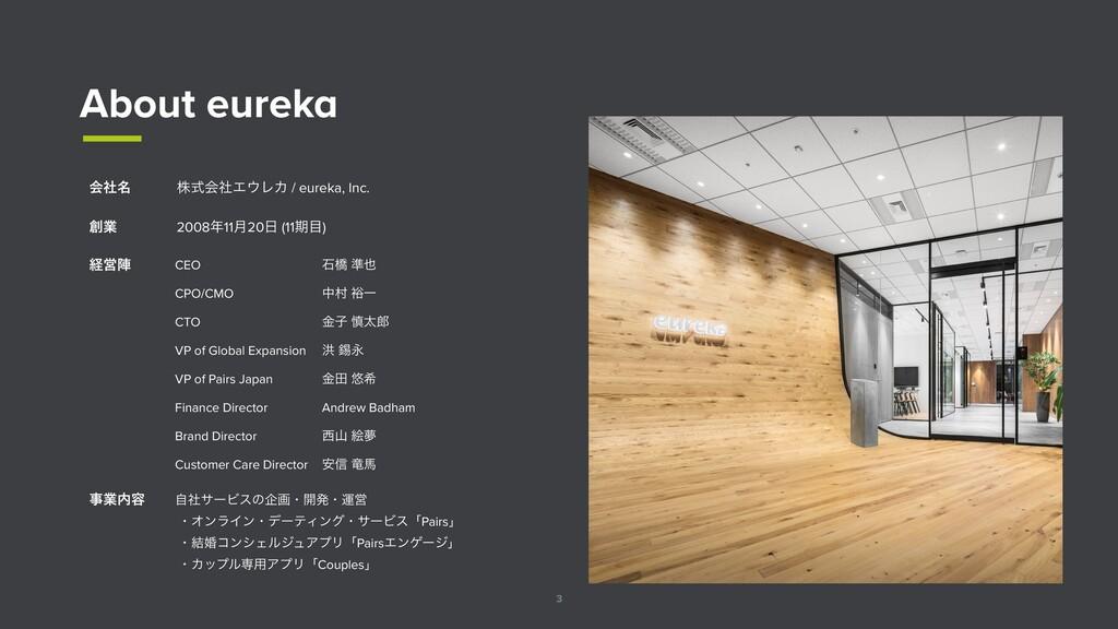 3 About eureka ձ໊ࣾ ɹ גࣜձࣾΤϨΧ / eureka, Inc. ۀ...