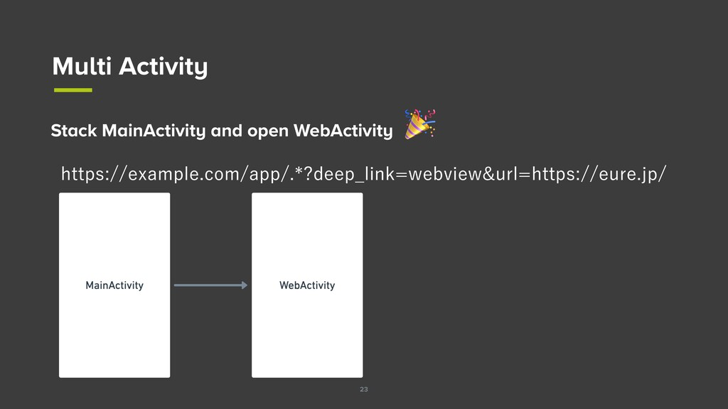 23 Multi Activity Stack MainActivity and open W...