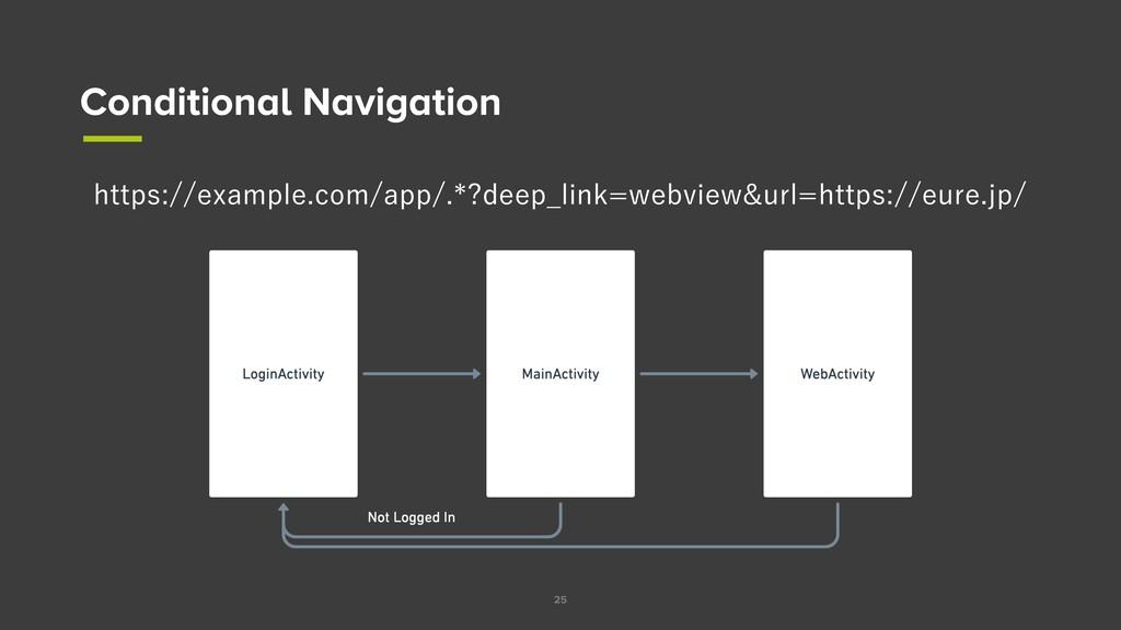 25 Conditional Navigation IUUQTFYBNQMFDPNB...
