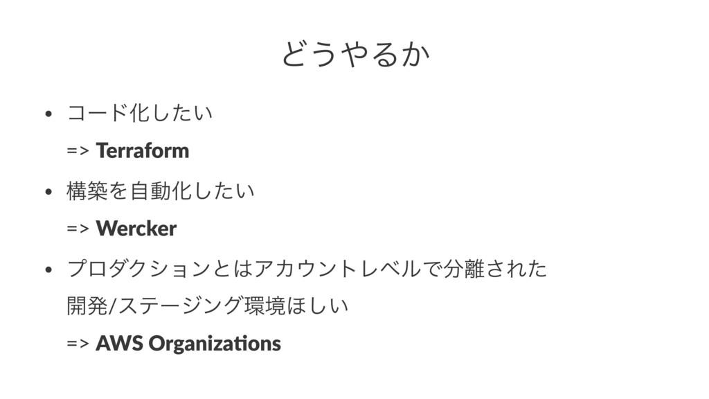 Ͳ͏Δ͔ • ίʔυԽ͍ͨ͠ => Terraform • ߏஙΛࣗಈԽ͍ͨ͠ => Wer...