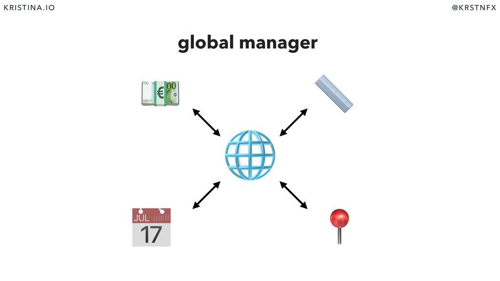 @KRSTNFX KRISTINA.IO global manager