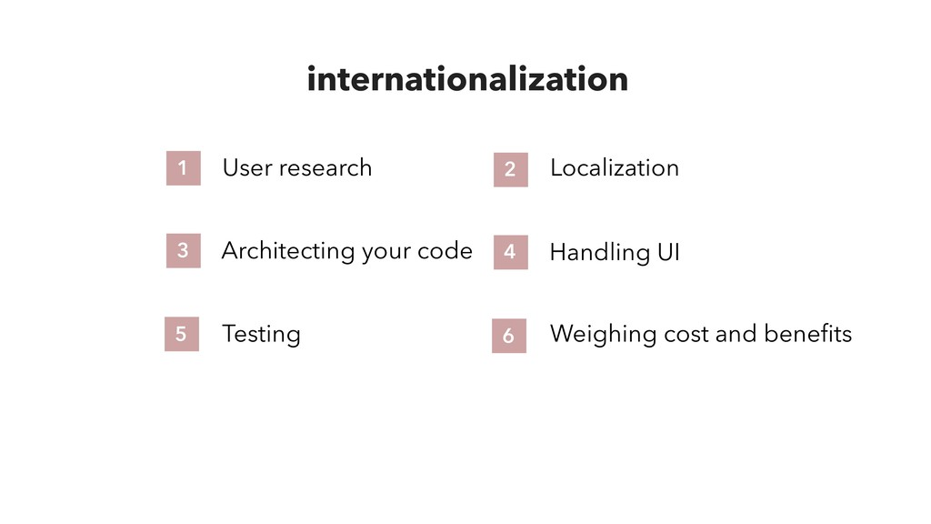 1 2 3 4 User research Localization Architecting...