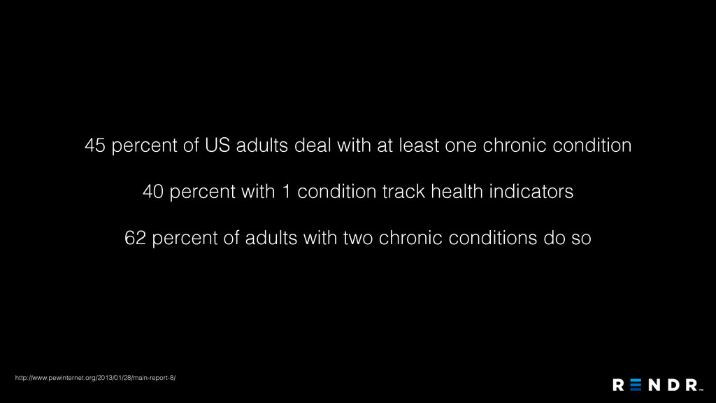 45 percent of US adults deal with at least one ...