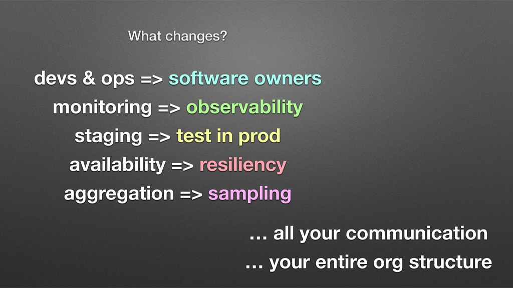 devs & ops => software owners monitoring => obs...