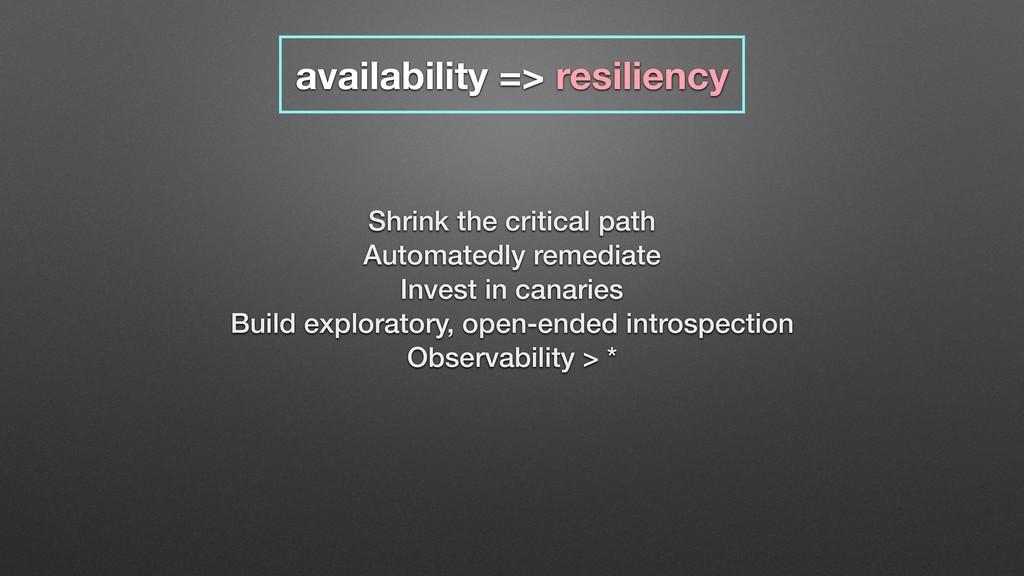 availability => resiliency Shrink the critical ...