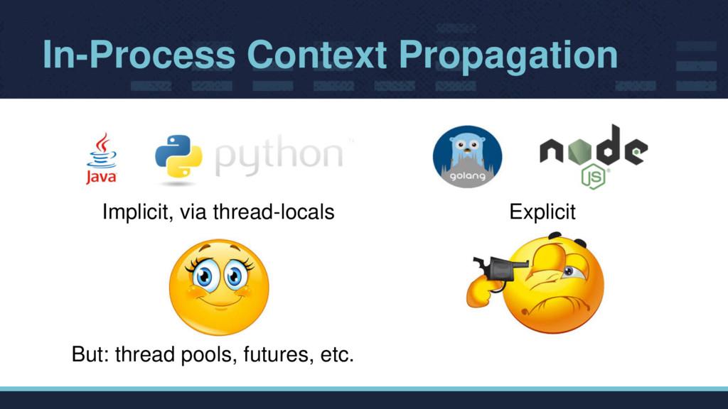 In-Process Context Propagation Implicit, via th...