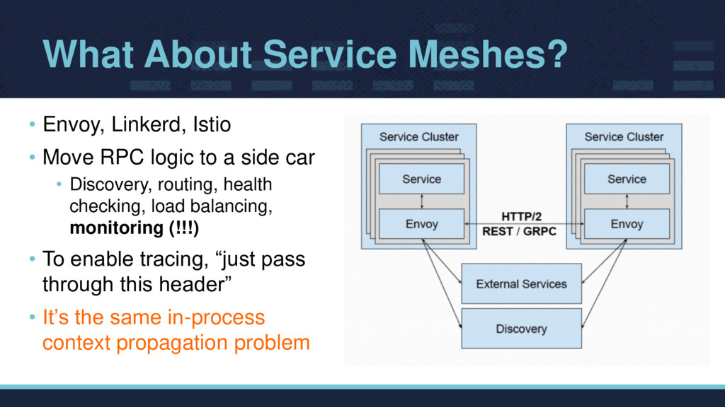 What About Service Meshes? • Envoy, Linkerd, Is...