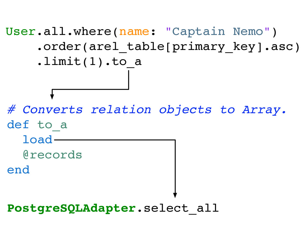 # Converts relation objects to Array. def to_a ...