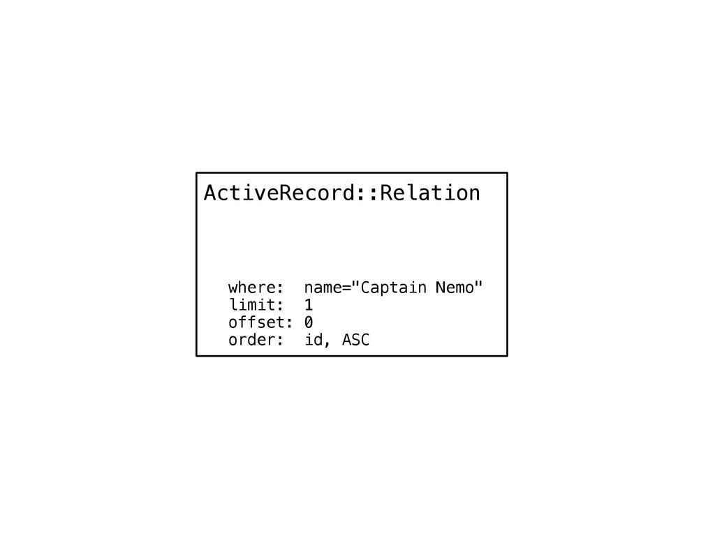 "ActiveRecord::Relation where: name=""Captain Nem..."