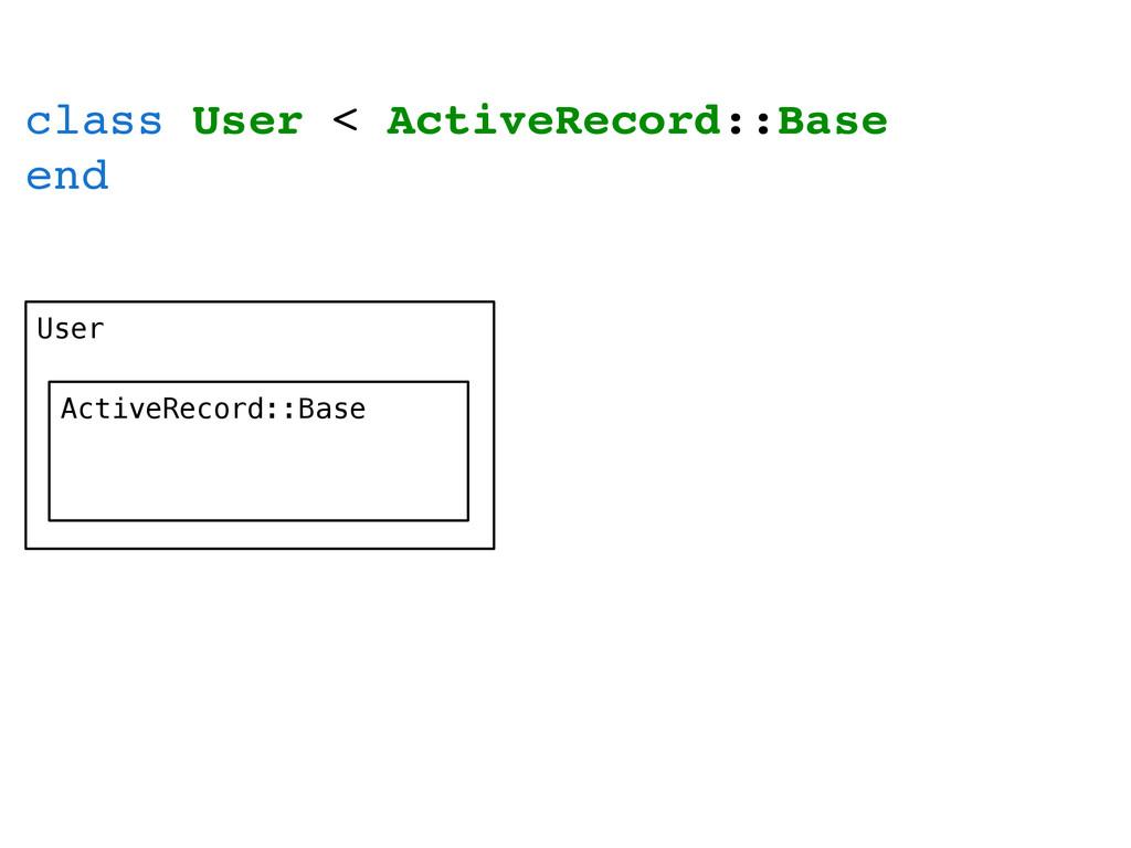 class User < ActiveRecord::Base end User Active...