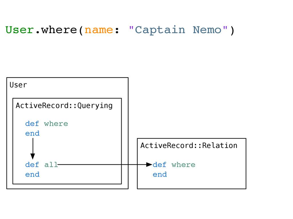 """User.where(name: """"Captain Nemo"""") User ActiveRec..."""
