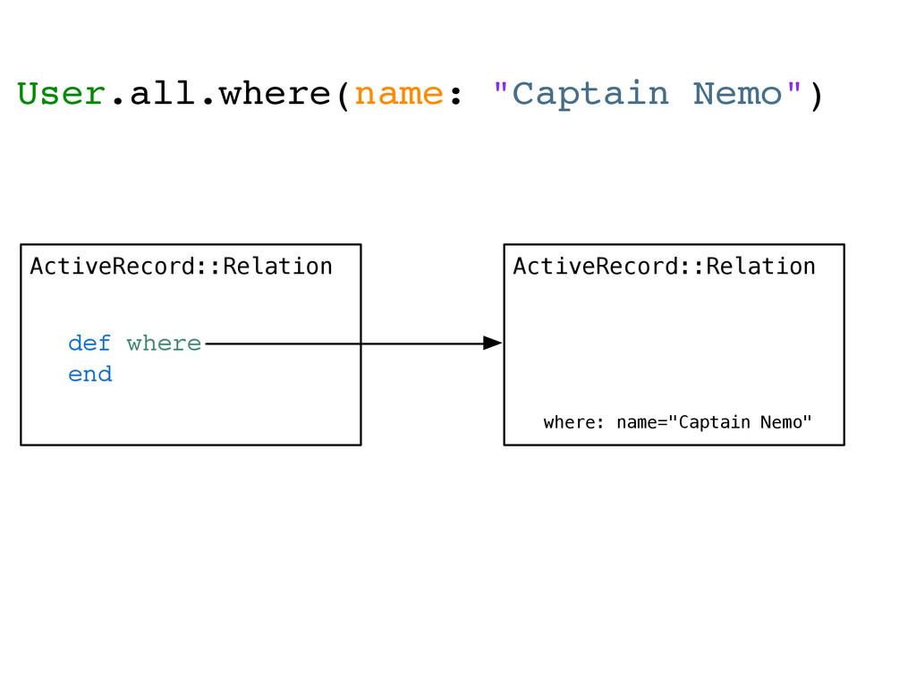 ActiveRecord::Relation def where end ActiveReco...