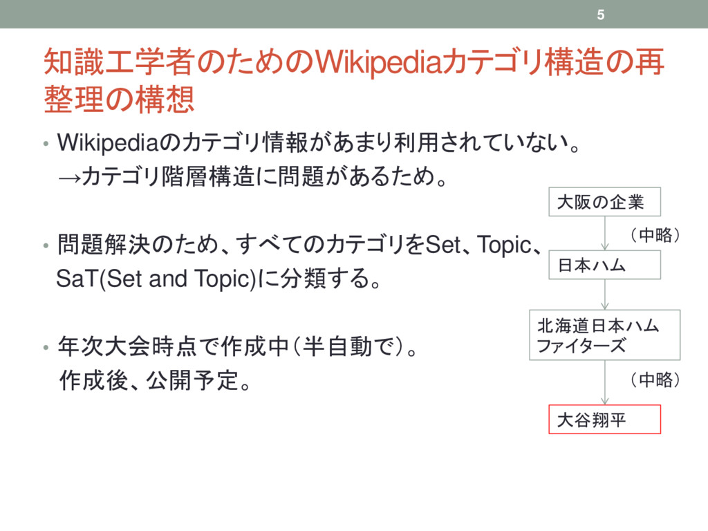 知識工学者のためのWikipediaカテゴリ構造の再 整理の構想 • Wikipediaのカテ...