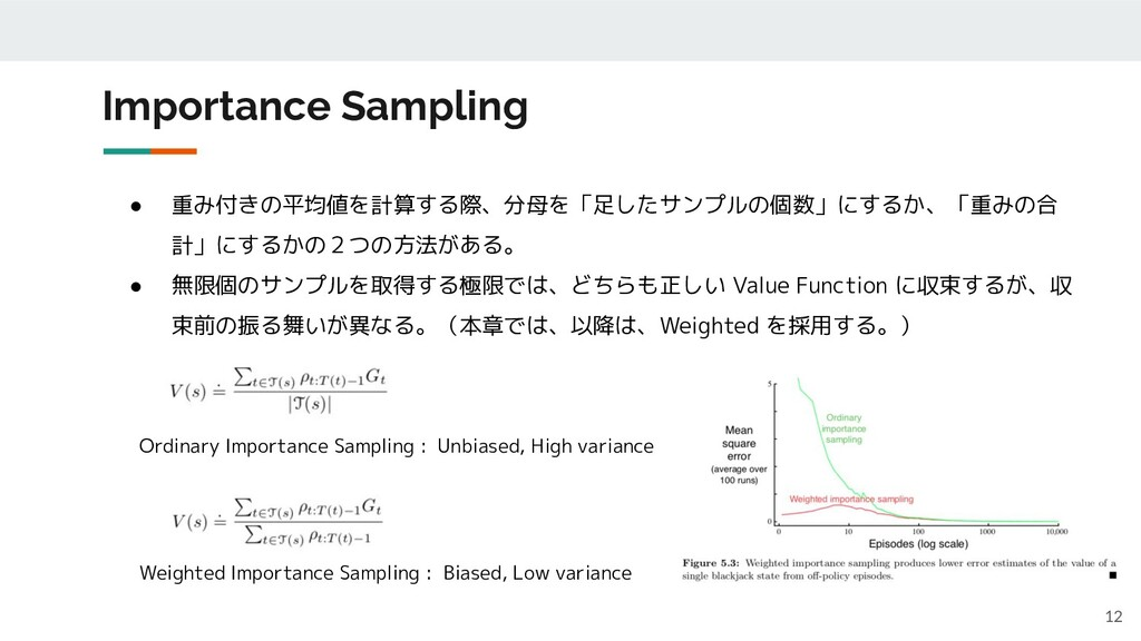 Importance Sampling 12 ● 重み付きの平均値を計算する際、分母を「足した...
