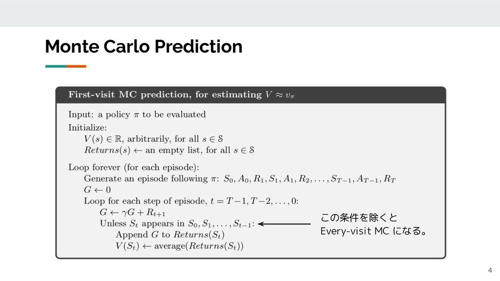 Monte Carlo Prediction 4 この条件を除くと Every-visit M...