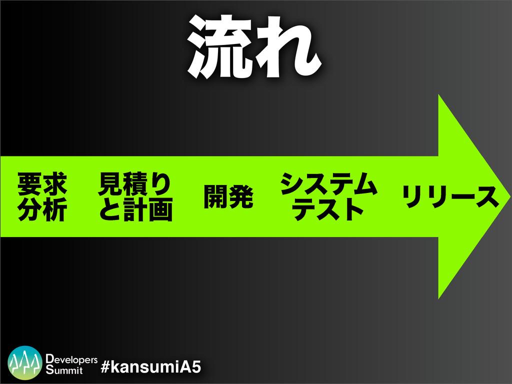 #kansumiA5 ϦϦʔε ྲྀΕ ཁٻ ੳ ݟੵΓ ͱܭը ։ൃ γεςϜ ςετ
