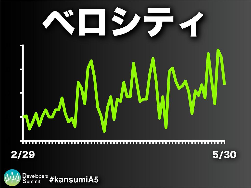 #kansumiA5 ϕϩγςΟ 0 2.0 4.0 6.0 8.0