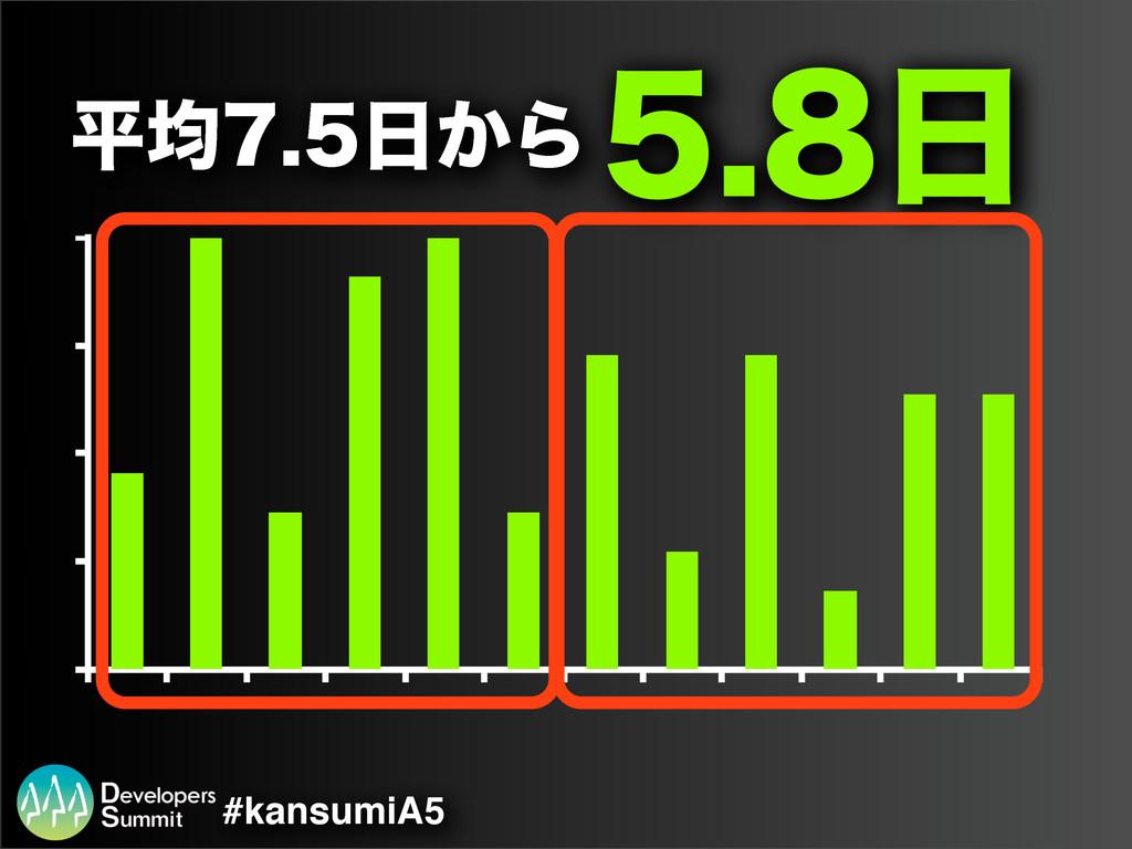 #kansumiA5 ฏۉ͔Β  0 2.8 5.5 8.3 1.0