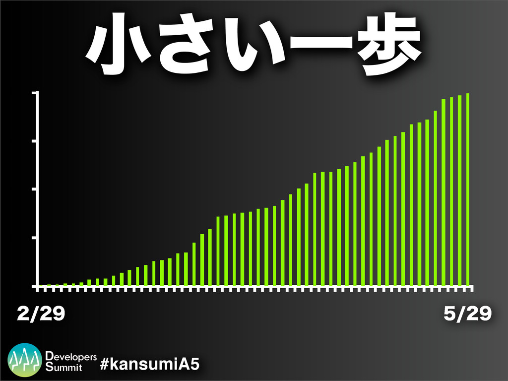 #kansumiA5 খ͍͞Ұา 0 .0 .0 .0 .0